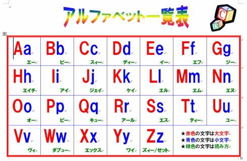 無料 アルファベット表 無料 : アルファベット表(完成図)